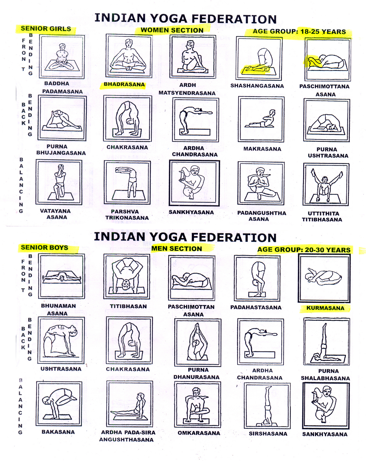 Yoga Association of Gujarat