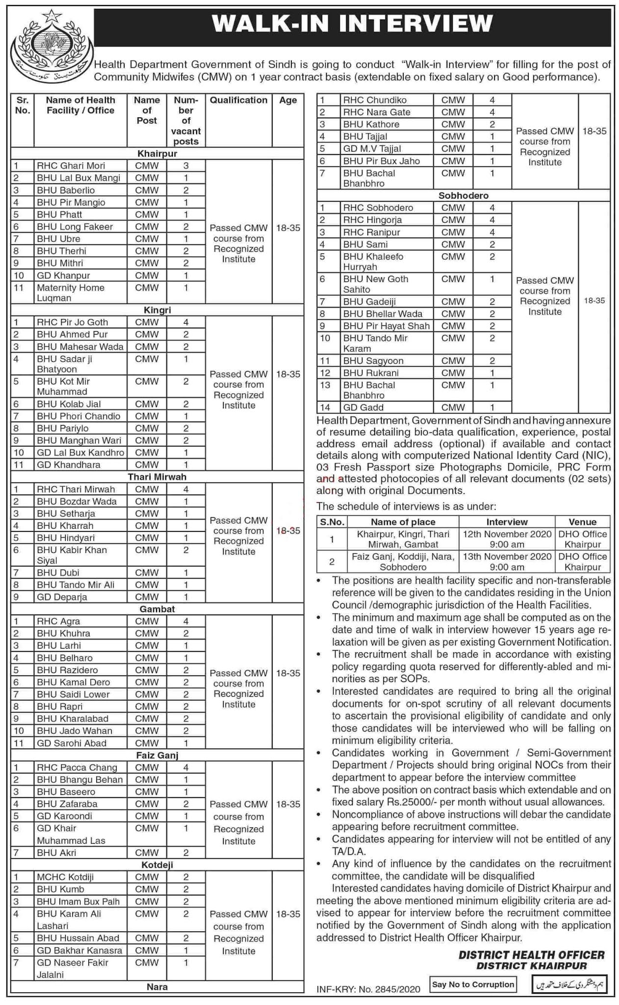120+ Seats in Health Department Khairpur Jobs for Walk in Interview 2020