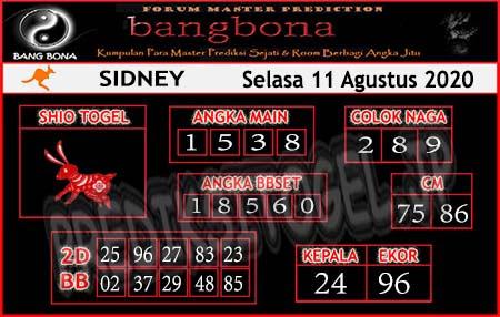 Prediksi Bangbona Sydney Selasa 11 Agustus 2020</strong