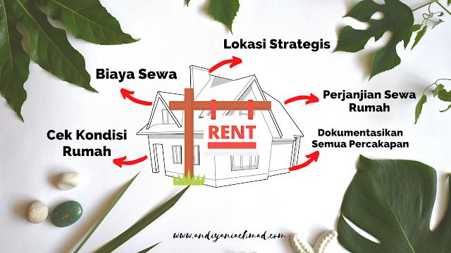 Sewa Rumah di Bandung