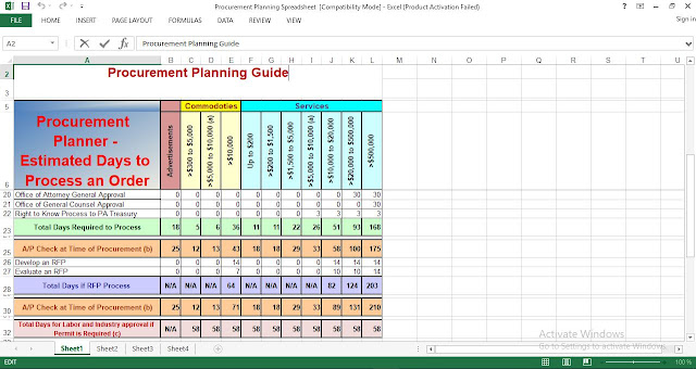 Procurement Planning Excel Template - ENGINEERING MANAGEMENT