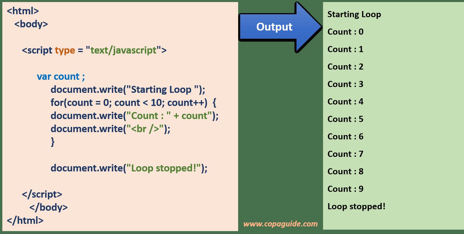 for loop example JavaScript