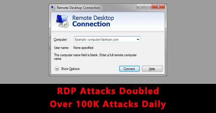 RDP Attack Doubled