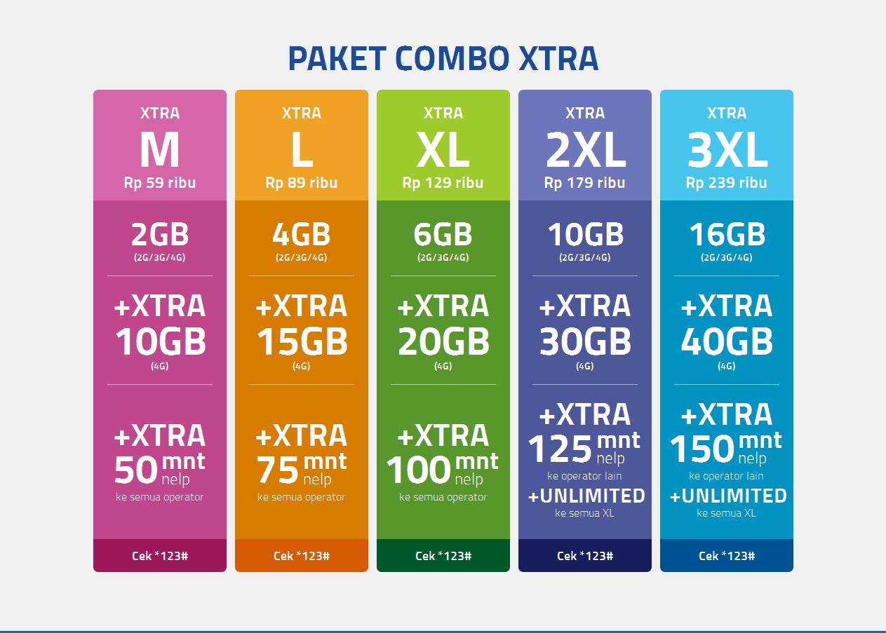 Image Result For Paket Internet Gratis