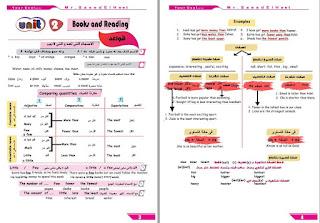 مذكرة اللغه الانجليزيه للصف الثالث الاعدادى الشهادة الاعدادية للاستاذ سعيد الحيت