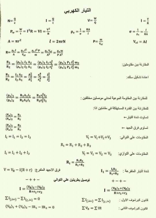 لطلاب الثانوية العامة.. قوانين واستنتاجات الفيزياء كل فصل في صفحة  16