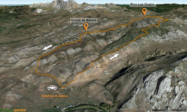 Mapa con la ruta señalizada por la Sierra de los Grajos