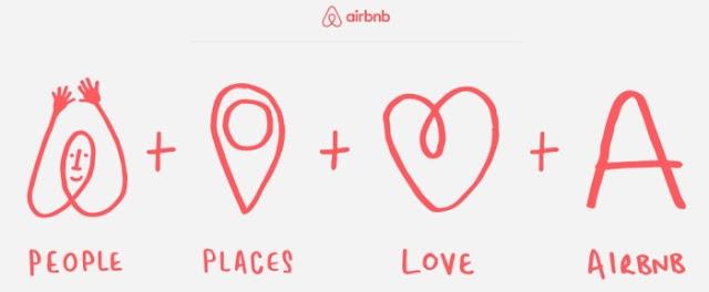 دلالة شعار إير بي إن بي ، Airbnb