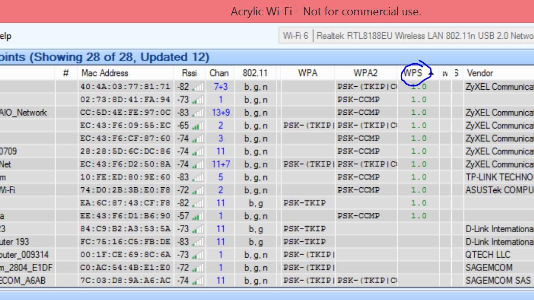 Wi-Foo | BIS-Expert