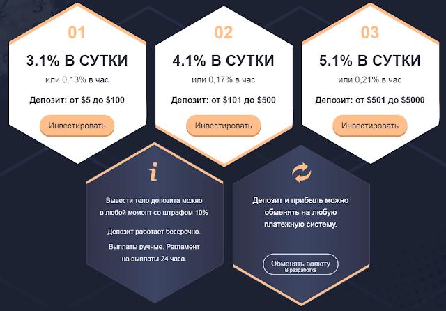 cryptotime обзор