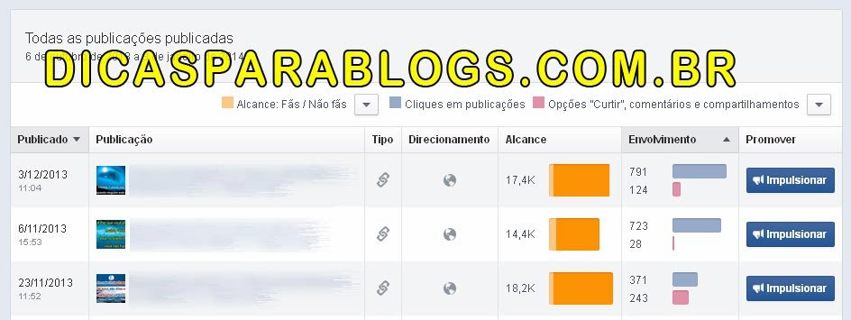 Estatísticas das Visitas na FanPage do Facebook