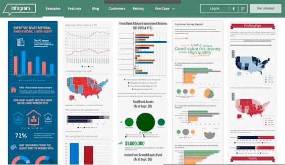 usando Gráficos, diagramas y esquemas en las infografías