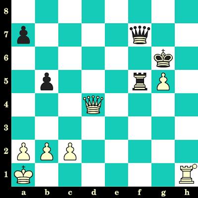 Les Blancs jouent et matent en 2 coups - Alexander Grischuk vs Baadur Jobava, Khanty Mansyisk, 2009