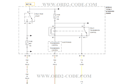 P0613 Internal Transmission Processor