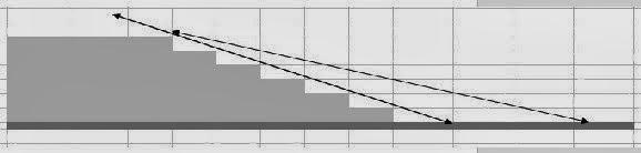 perfil de rampas