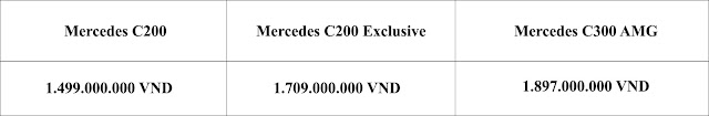 Bảng so sanh giá xe Mercedes C300 AMG 2019