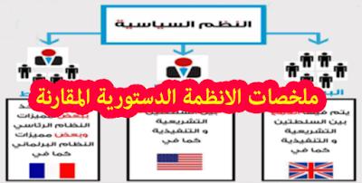 ملخصات مادة الانظمة الدستورية المقارنة للفضل الثالث S3