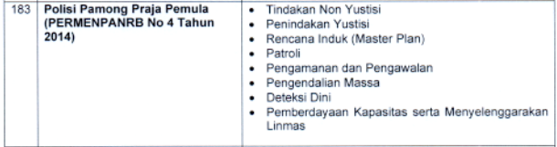 kisi-kisi materi skb Polisi Pamong Praja Pemula satpol pp formasi cpns pppk tahun 2021 tomatalikuang.com