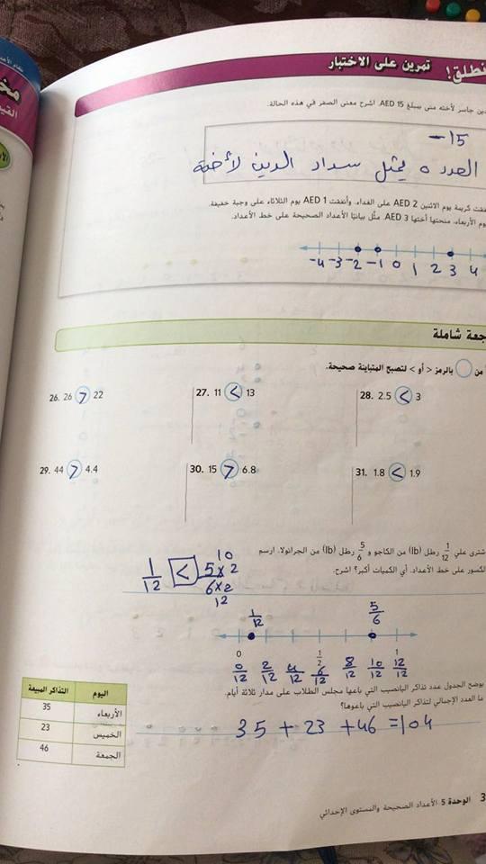كتاب الرياضيات للصف الرابع دليل المعلم