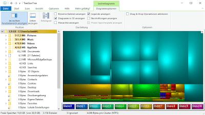 TreeSize Programm Spatiale Aufteilung der Festplattenbelegung. Screenshot von der offiziellen Webseite geladen, um Roundtrips zu vermeiden.