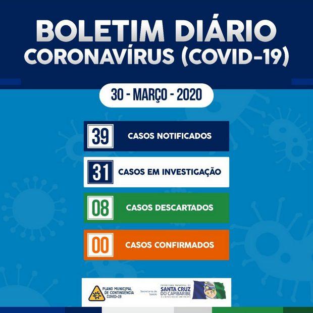 Mais um caso suspeito de infecção por Coronavírus é descartado em Santa Cruz do Capibaribe