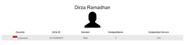 Profile akun WCA dari Dirza Ramadhan Utomo yang merupakan peringkat keempat nasional menyelesaikan rubik megaminx kategori single