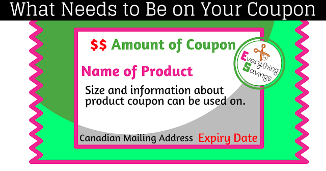 Coupon Info-graphic - EverythingSavings.ca