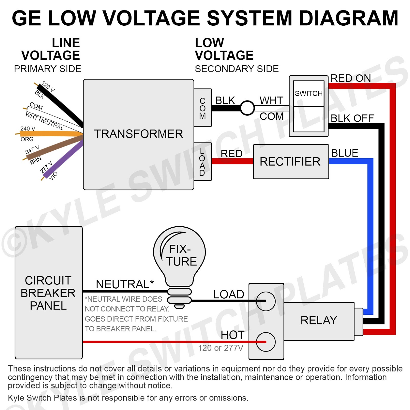 Kyle Switch Plates: New Replacement Parts for Residential GE Low Voltage  Lighting   Ge Rr3 Relay Wiring Diagram      Kyle Switch Plates