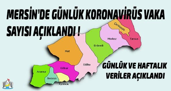 Anamur Haber,Mersin Haber,MERSİN SON DAKİKA,Koronavirüs,