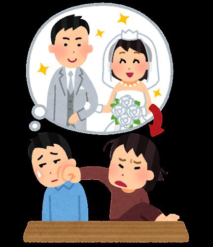 結婚後に豹変した妻のイラスト