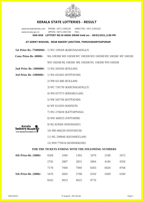 Kerala Lottery Result Today Live 08.03.2021 |  Win Win W-606 Lottery Result