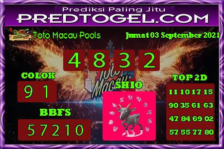 Pred Macau Jumat 16 Agustus 2021
