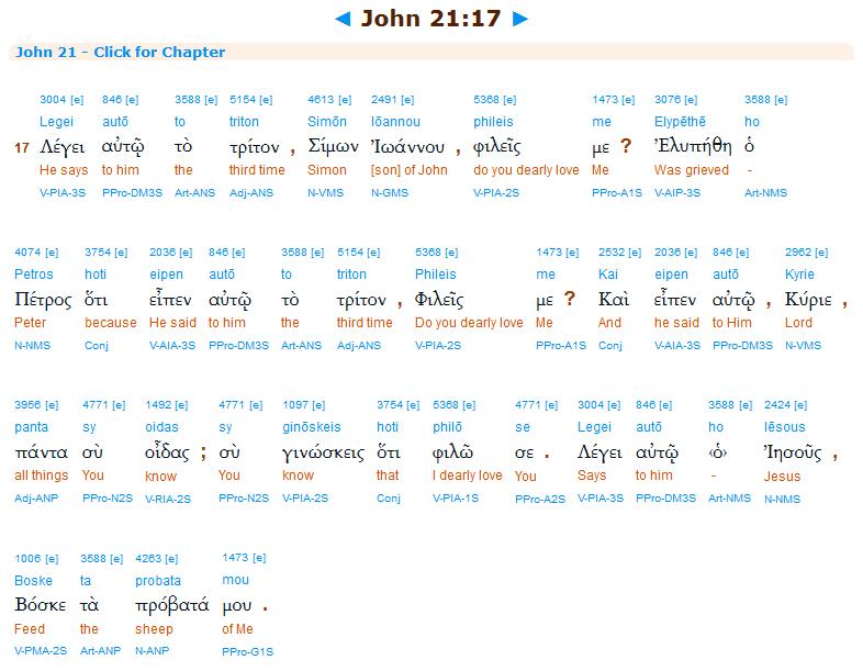 Yohanes 21:17