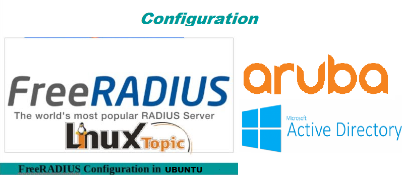Radius and integrated with AD for Wireless AP - Pradeep Bedse