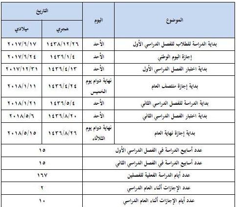 موعد وتوقيت الإجازات الرسمية في السعودية 1439-2018  تعرف علي مواعيد اختبارات منتصف ونهاية العام الدراسي 1439