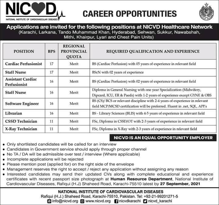 National Institute Of Cardiovascular Diseases NICVD Jobs 2021