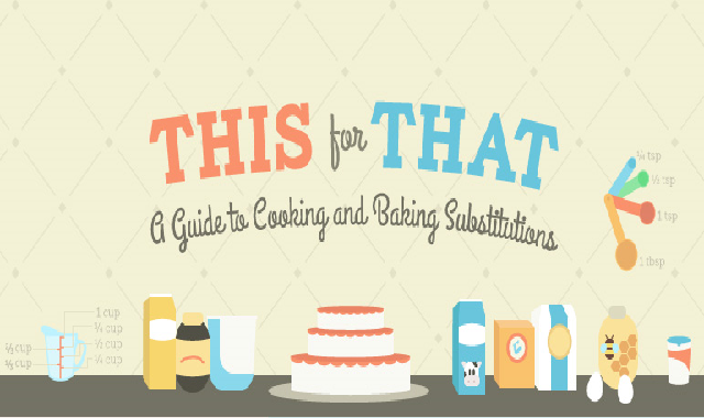 This For That: A Guide To Cooking And Baking Substitutions #infographic