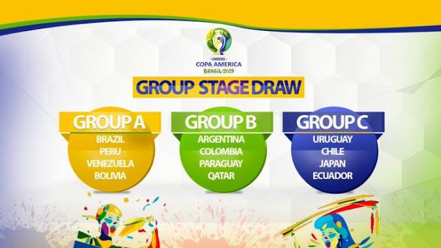 Keputusan Carta Copa America 2019 (Jadual)