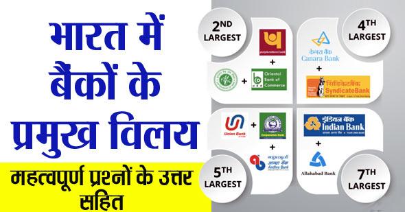 major bank mergers in india