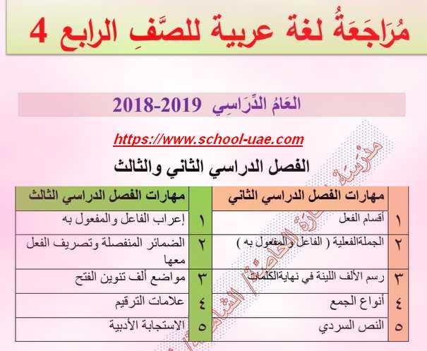 مراجعة نهائية مادة اللغة العربية للصف الرابع الفصل الثانى والثالث 2019