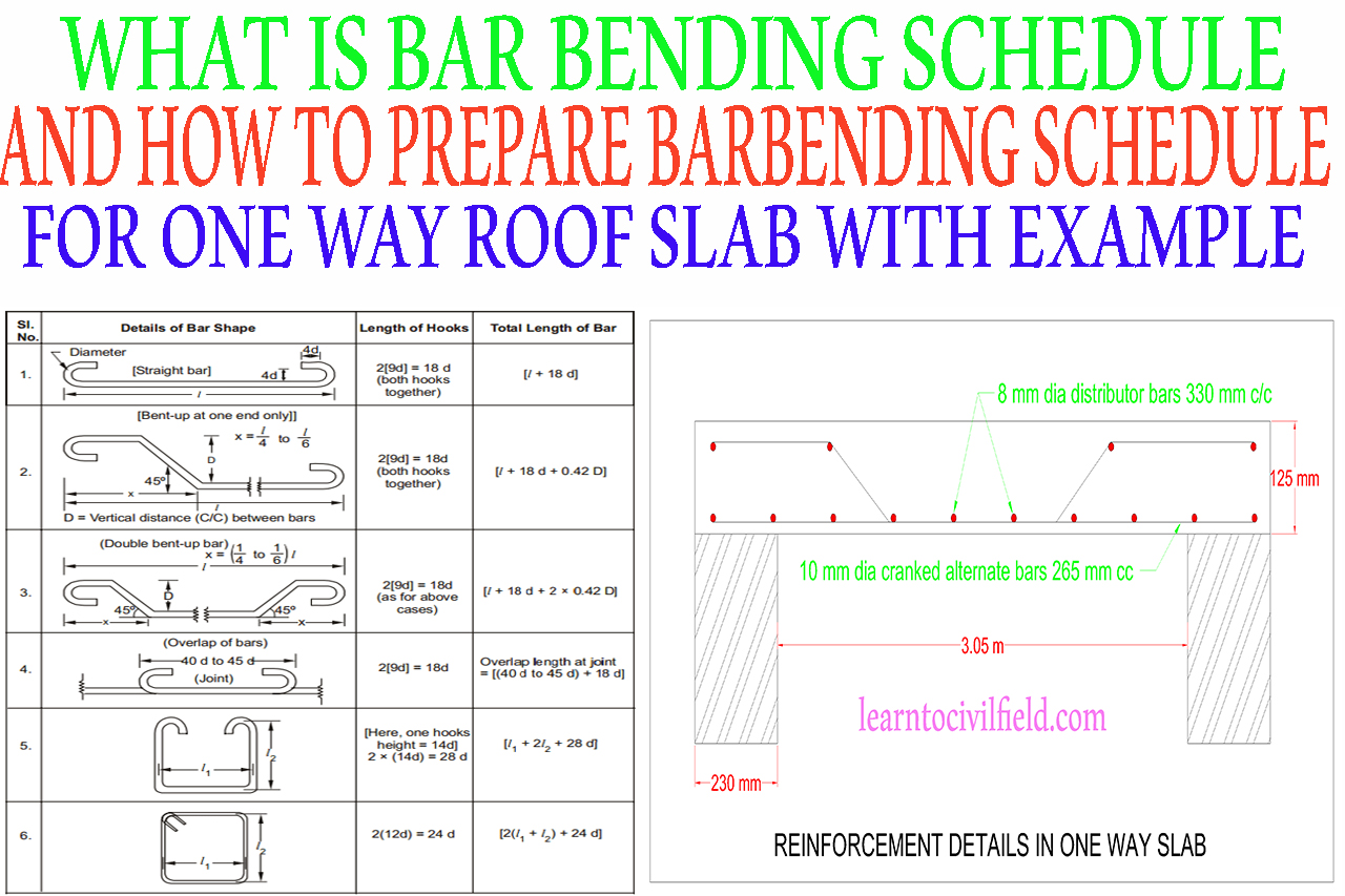 WHAT IS BAR BENDING SCHEDULE (BBS) AND HOW TO PREPARE BAR