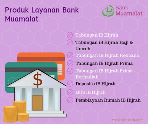 berhijrah kepada ekonomi syariah dengan bank syariah