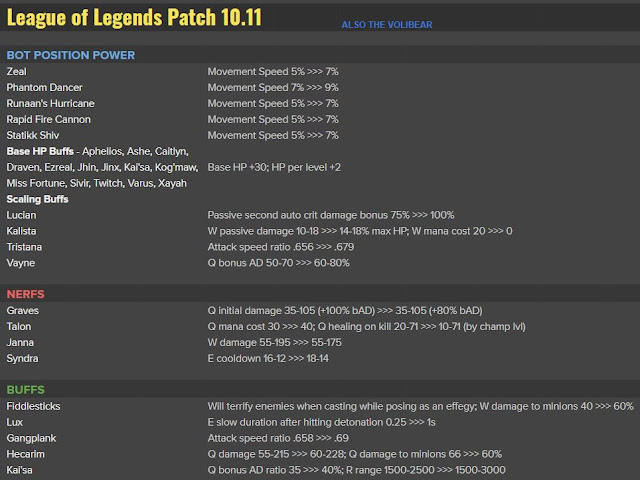 Patch Note 10.11 PBE : TENTATIVE BALANCE CHANGES & CONTINUED VOLIBEAR TESTING 26