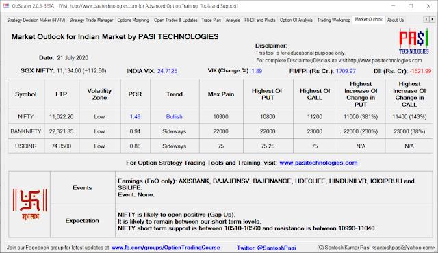 Indian Market Outlook: July 21, 2020