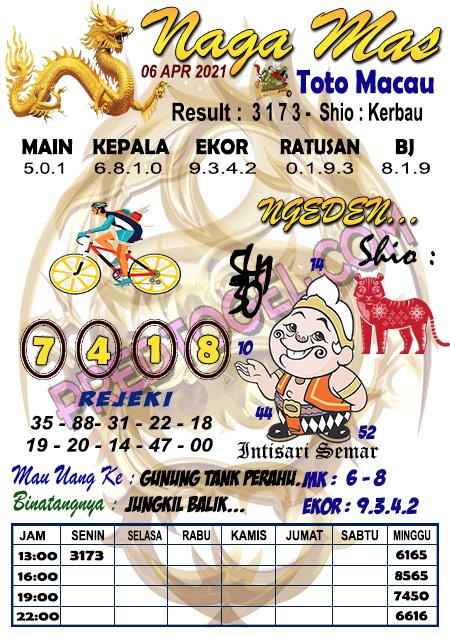 Prediksi Nagamas Toto Macau Selasa 06 April 2021