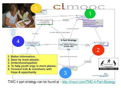 CLMOOC-dots.jpg
