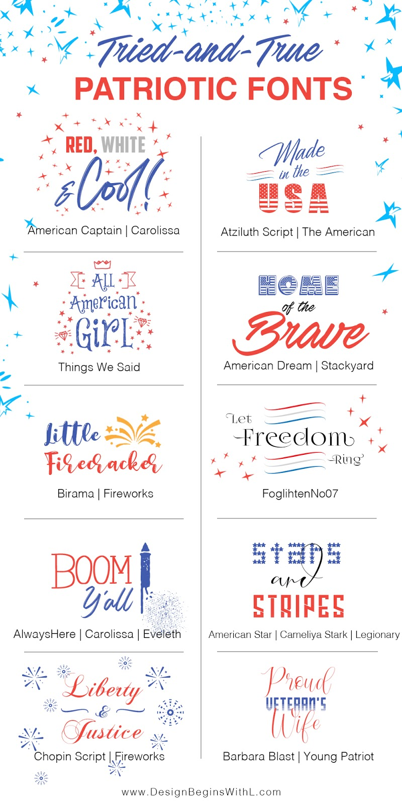 10 Free Patriotic Fonts for Memorial Day, 4th of July, and Veterans Day