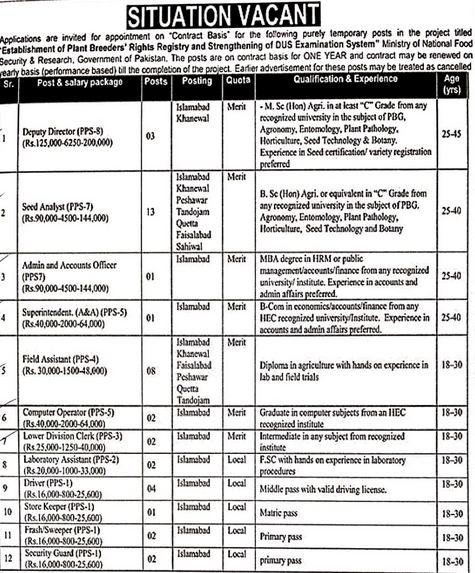 Federal Seed Certification and Registration Department Latest Jobs 2021