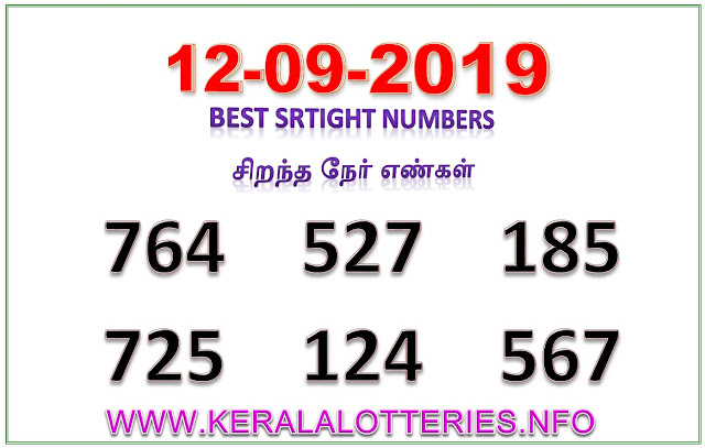 Kerala Lottery Result Guessing Best Straight  Numbers 12.09.2019