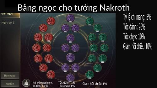 Bảng ngọc tham khảo dảnh cho Nakroth